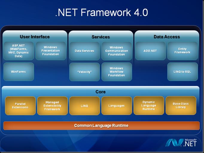 Comment supprimer/désinstaller le .NET Framework 4 ou 3.5