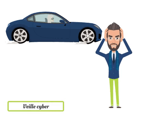 veille cyber auto