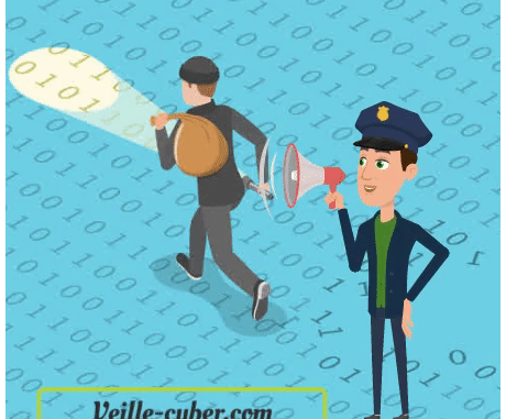 Hackers Veille cyber