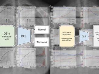 Deeplearning Veille cyber
