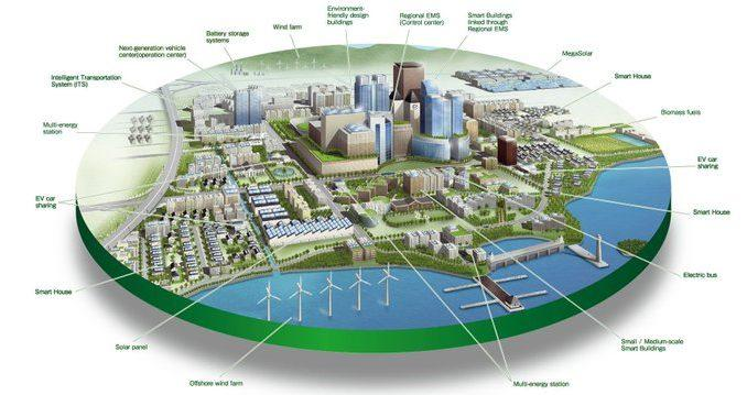 Industry 5.0 SmartCities: A Futuristic Approach